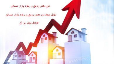 دورههای رونق و رکود بازار مسکن